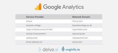 Service Provider & Network Domain in GA