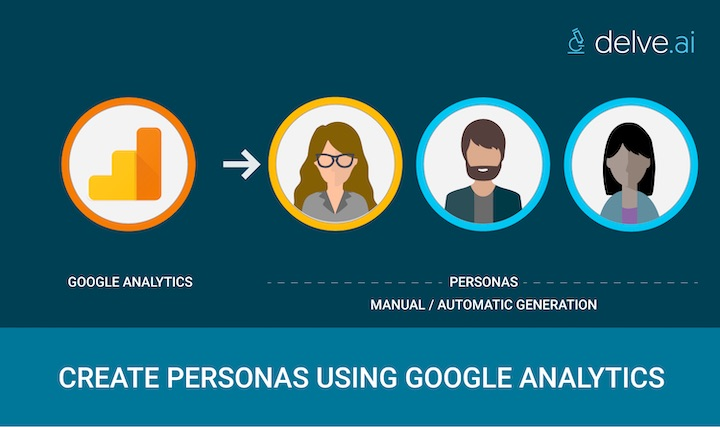 create buyer personas using Google Analytics