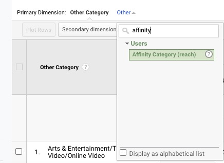 Google Analytics primary dimension affinity