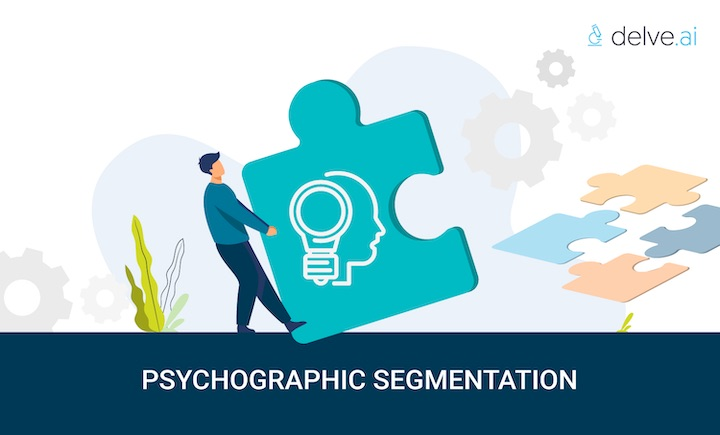 Psychographic segmentation: examples, use-cases, variables and advantages