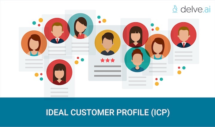 What is ideal customer profile?