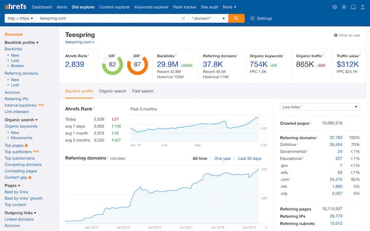 Ahrefs screenshot 1