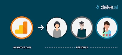 how to create personas automatically
