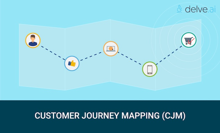 what is customer journey mapping?